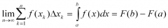 finite-integral